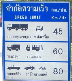 Maximum Speed limits in Thailand in a non rural area